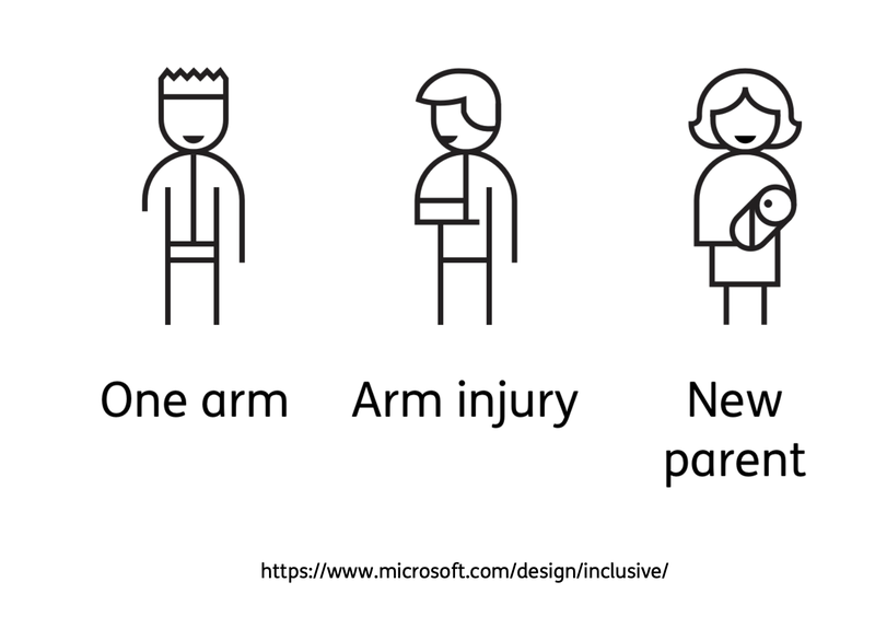 Some of Microsoft's inclusive icons