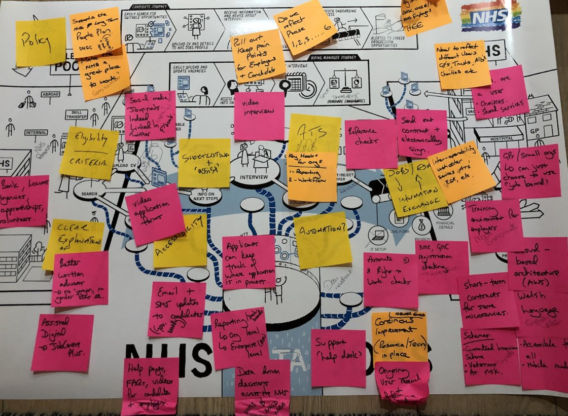 NHS Jobs Rich Pic first sketch with post-it notes